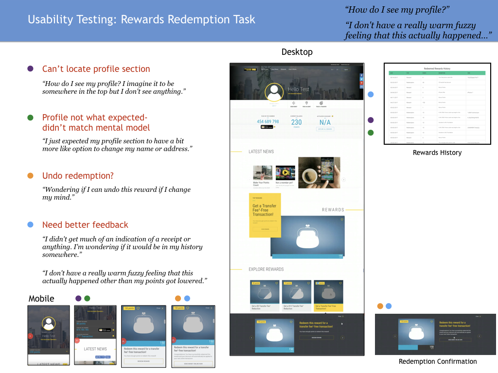 Usability Results Slides.002.png