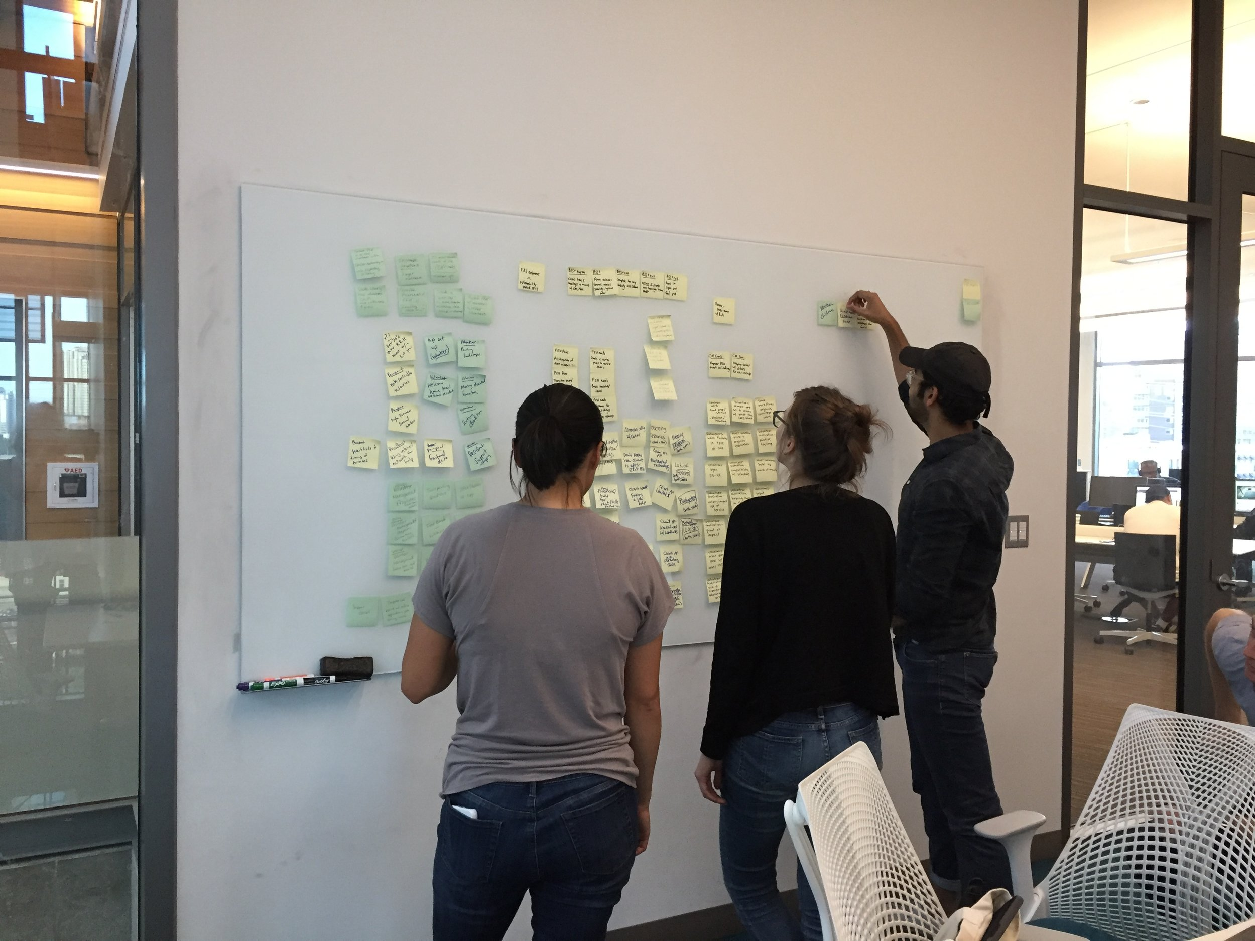 Affinity Mapping - Themes