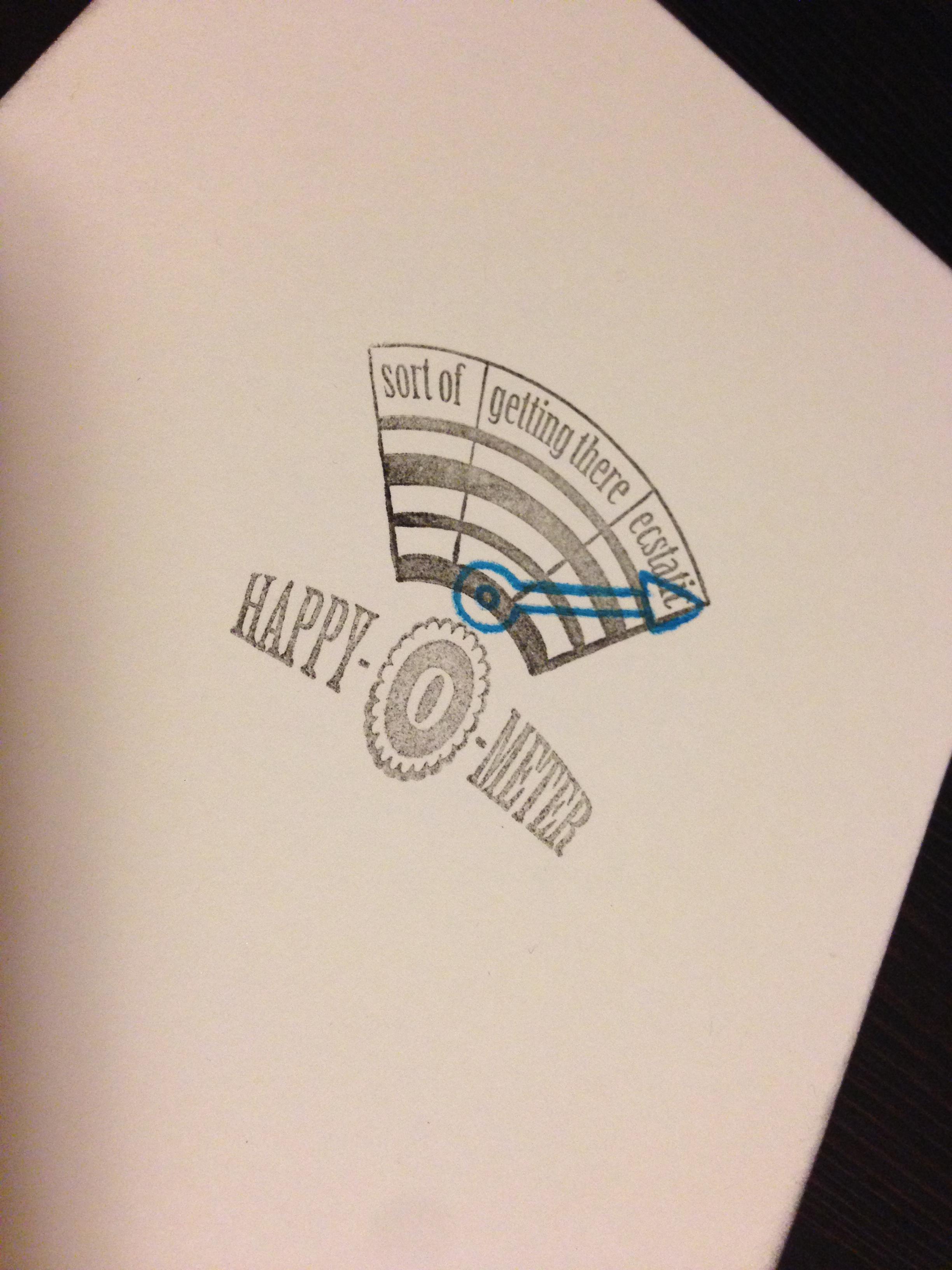 Happy-O-Meter