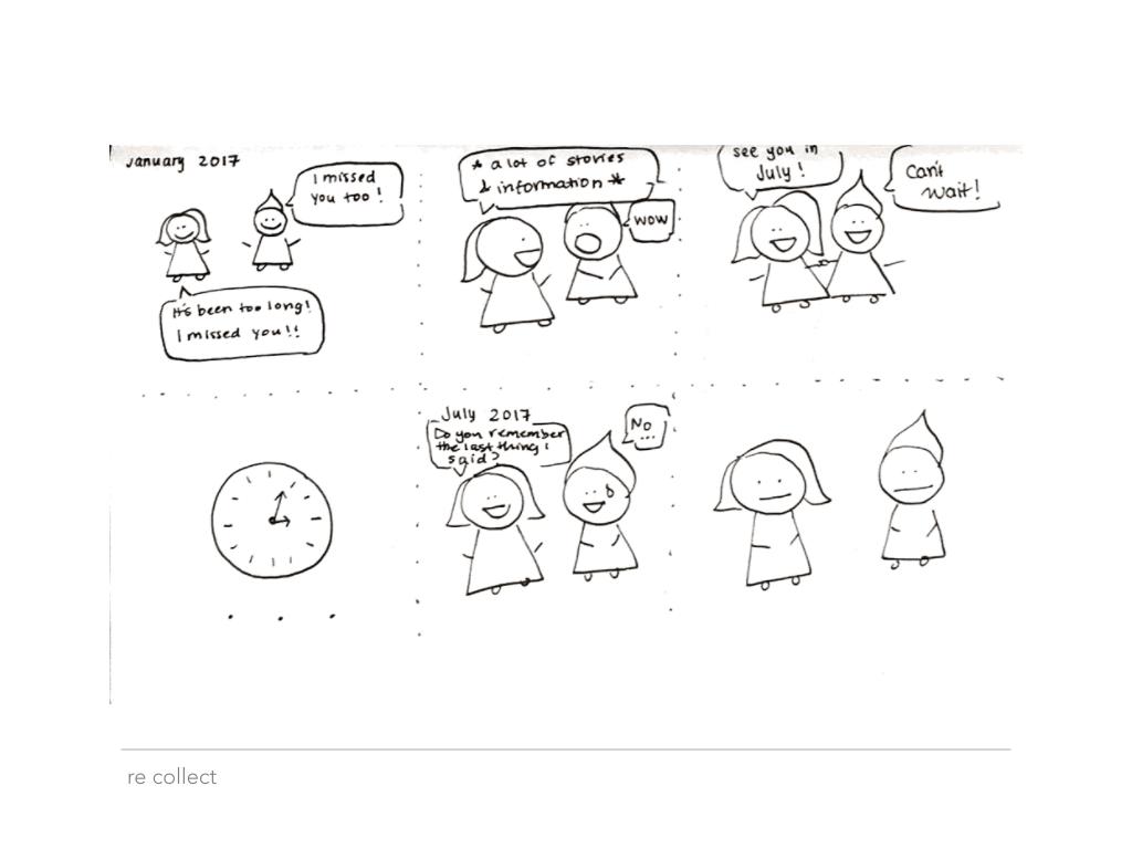Kwon - Re Collect - Presentation - GA UX Design.009.jpeg