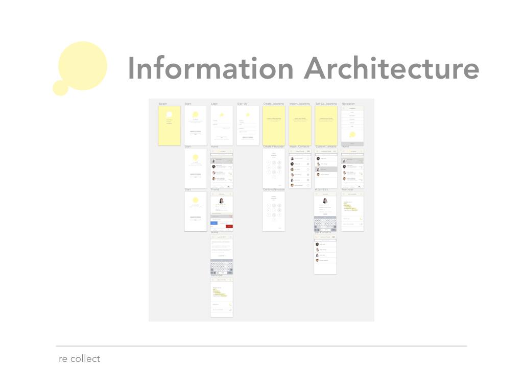 Kwon - Re Collect - Presentation - GA UX Design.013.jpeg