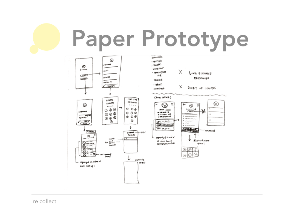 Kwon - Re Collect - Presentation - GA UX Design.016.jpeg