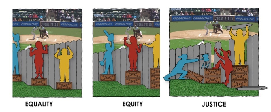 Equality_Equity_Justice.001.jpg