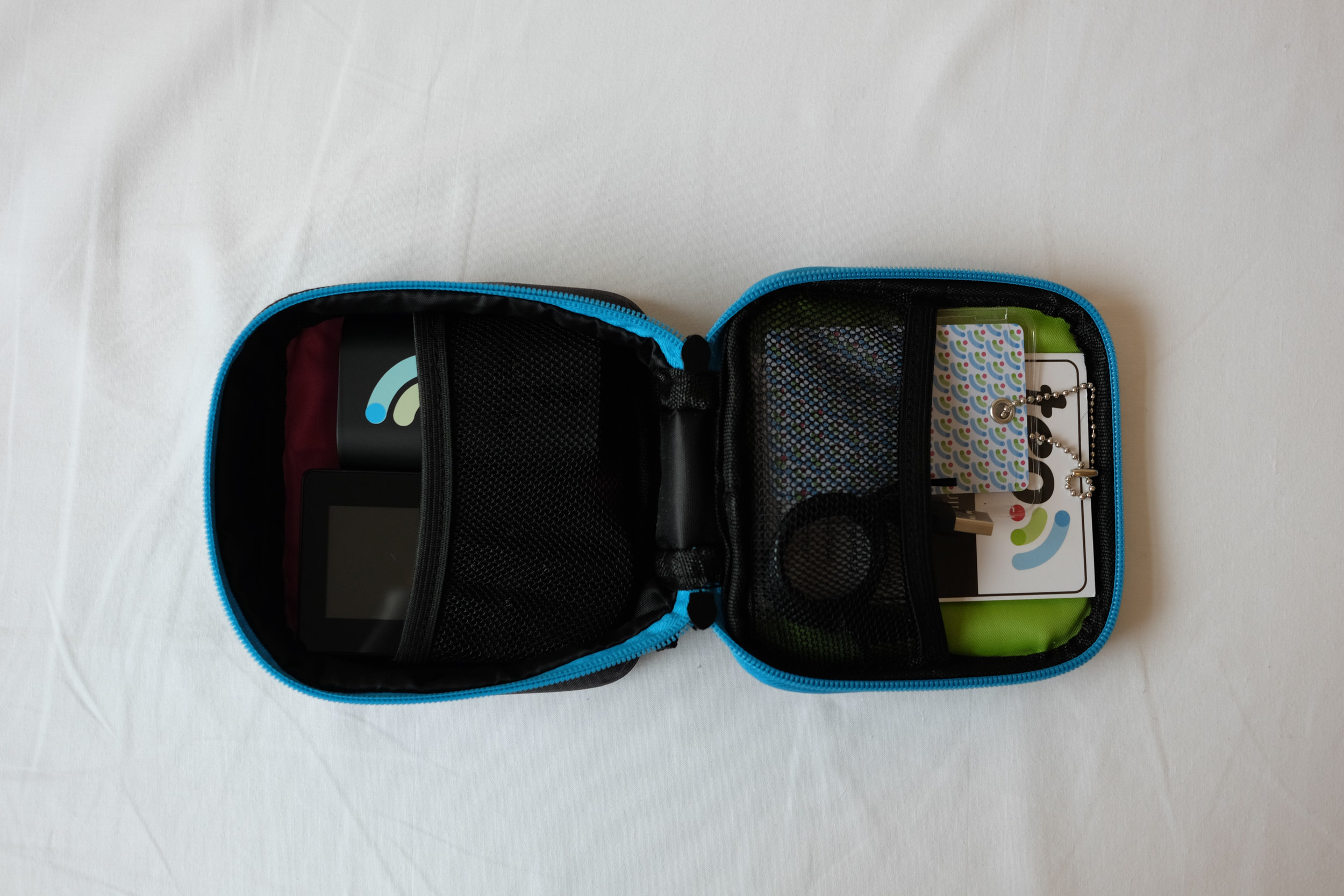 What it looks like when neatly packed inside the pouch bag