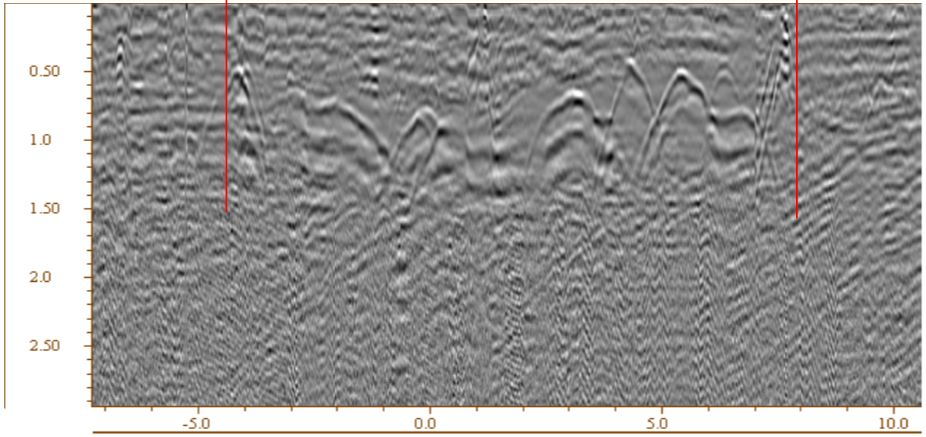 Example of Ground Penetrating Radar (GPR) data. Anomalies are present in the central area between 0.5m-1m depth. These anomalies show the crown (top curve) of the badger tunnels. The extent of this sett is shown by the vertical red lines.