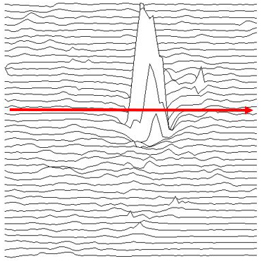 2. Next, the same magnetometry data are presented as an XY trace (showing the full strength of the response). The red line shows the location of the radar transect depicted to the right.