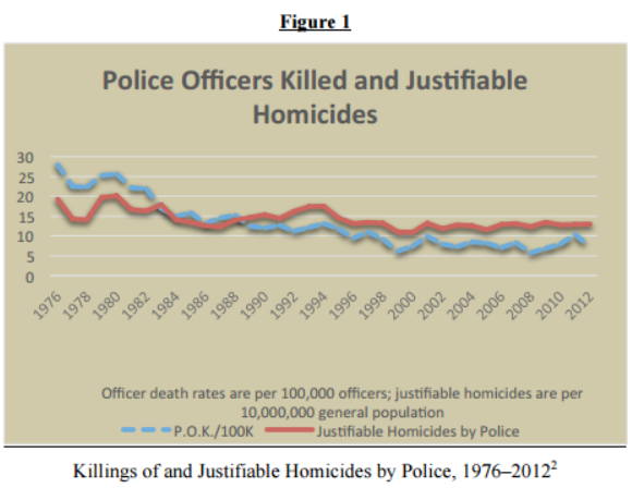 police killings.png
