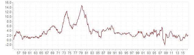 infl-chart-3-1-4.jpg