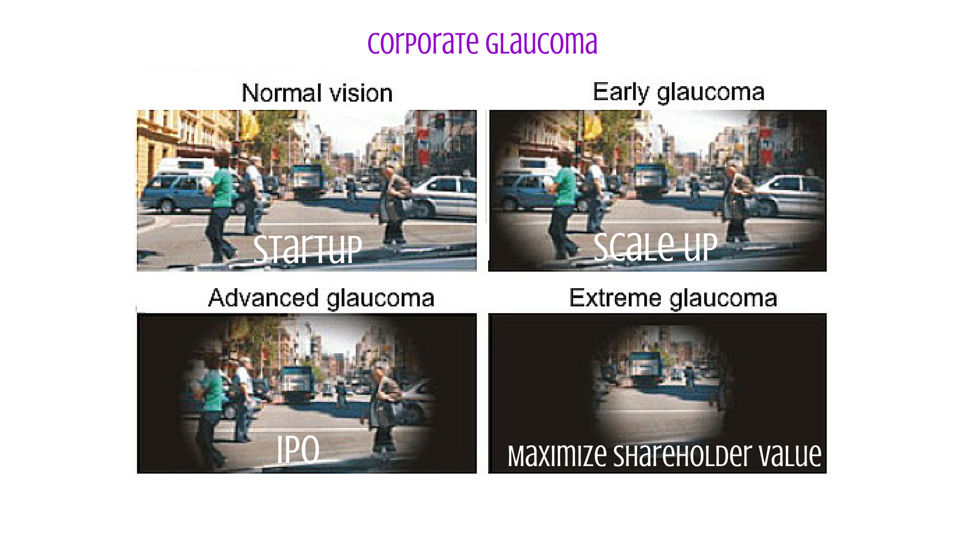 corporate glaucoma