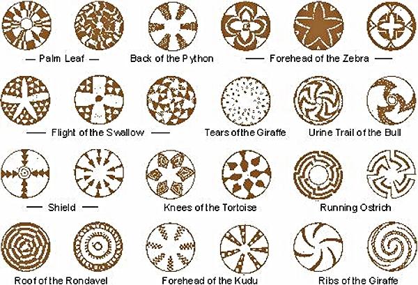 basket design names.jpg