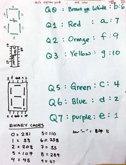 7 Segment LED Common Cathode Binary Code