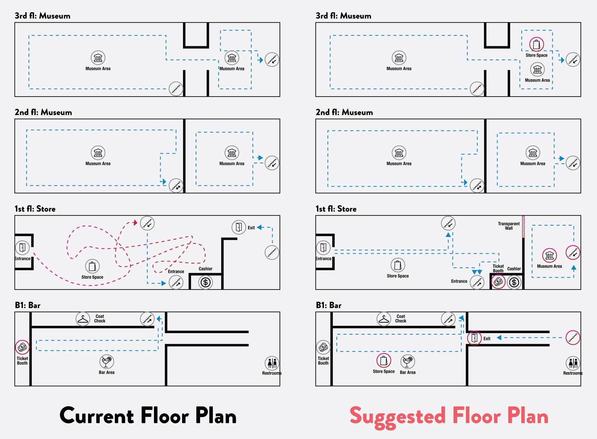 mosex_floorplan
