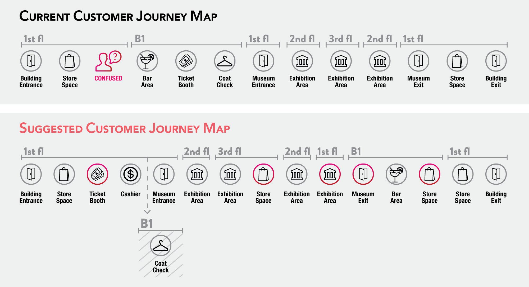mosex_customer journey map