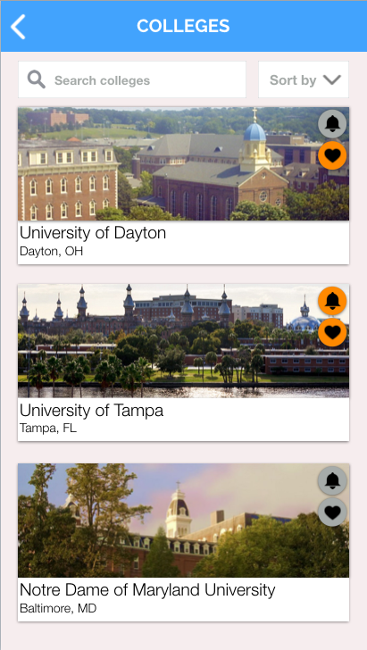 List of Universities