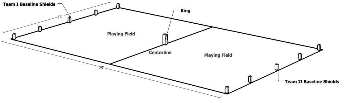 Field Setup