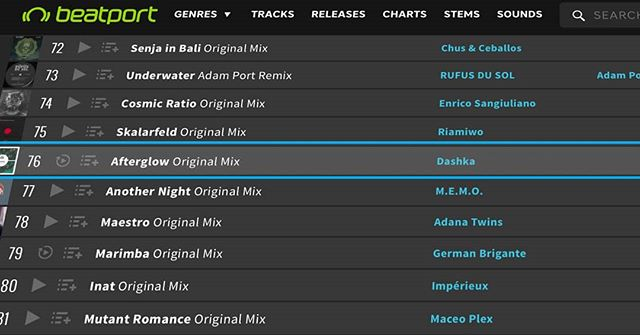 Nice to see 'Afterglow' hitting the @Beatport Melodic House & Techno chart at 76.🤘 . . . #dj #producer #record #Recording #studio #housemusic #producerlife #Nightclub #ibiza #House #electronicmusic #insta #instagood #instagram #instadaily #clubbing #moog #moogmusic #cubase #beatport #techno