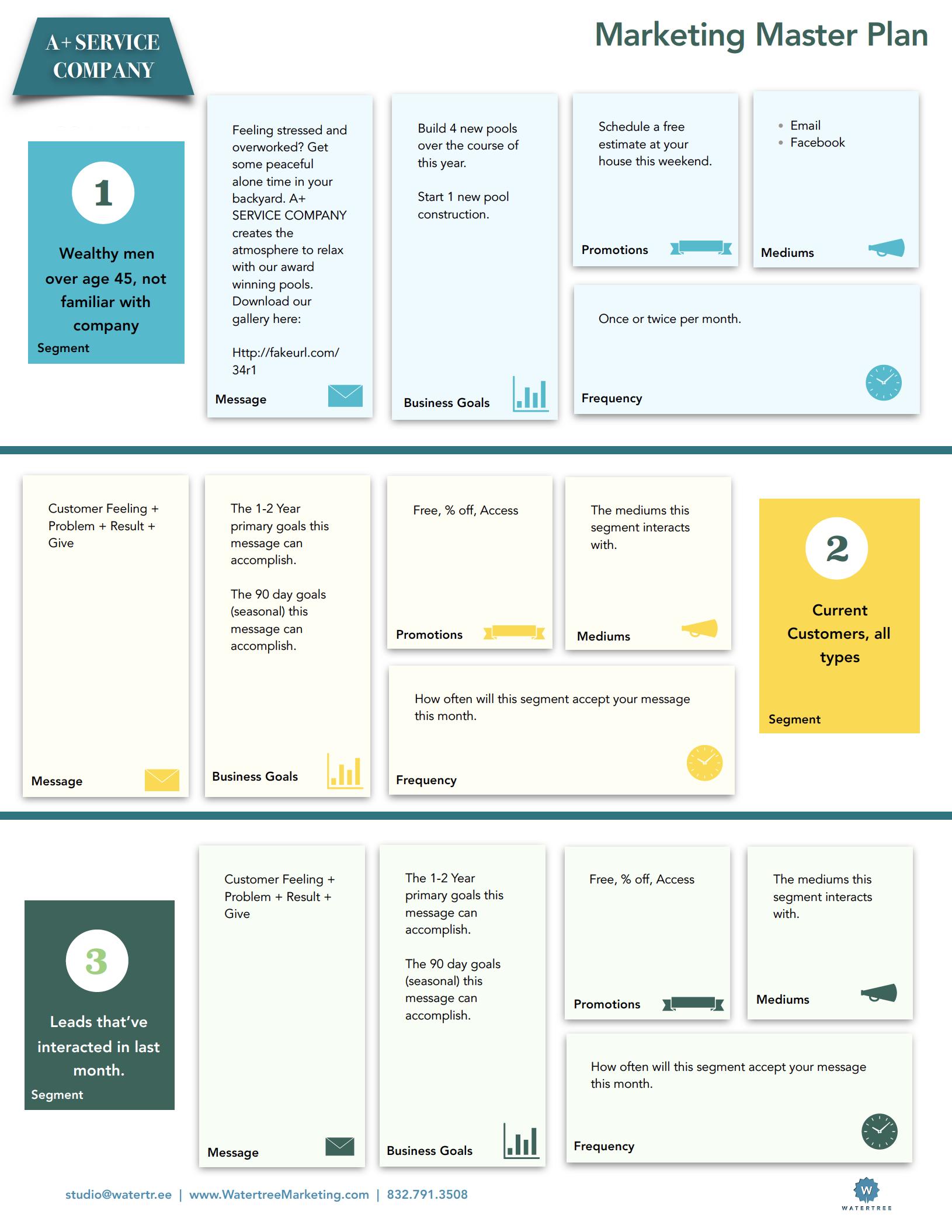 Watertree Marketing Master Plan Template