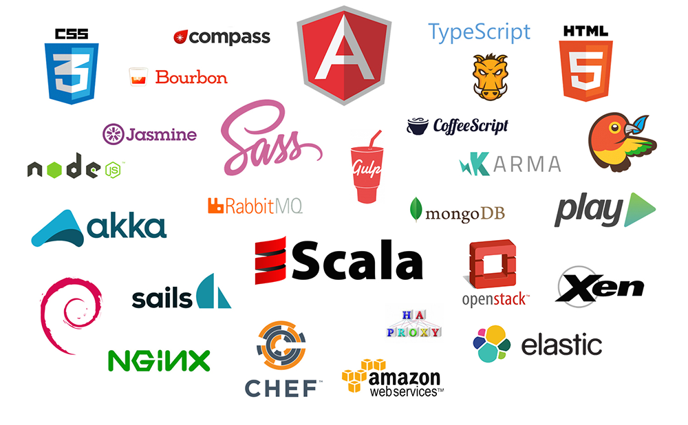 AngularJS, React.js, HTML5, CSS3, Sass, Jasmine, TypeScript, Redux, CoffeeScript, Compass, Gulp, Karma, Grunt, Bower, MongoDB, Scala, Kotlin, Akka, Play, Play, Sails, NodeJS, OpenStack, Nginx, Debian, Elasticsearch, CentOS, Chef, RabbitMQ, Xen, HAProxy, Amazon Web Services and many, many more...