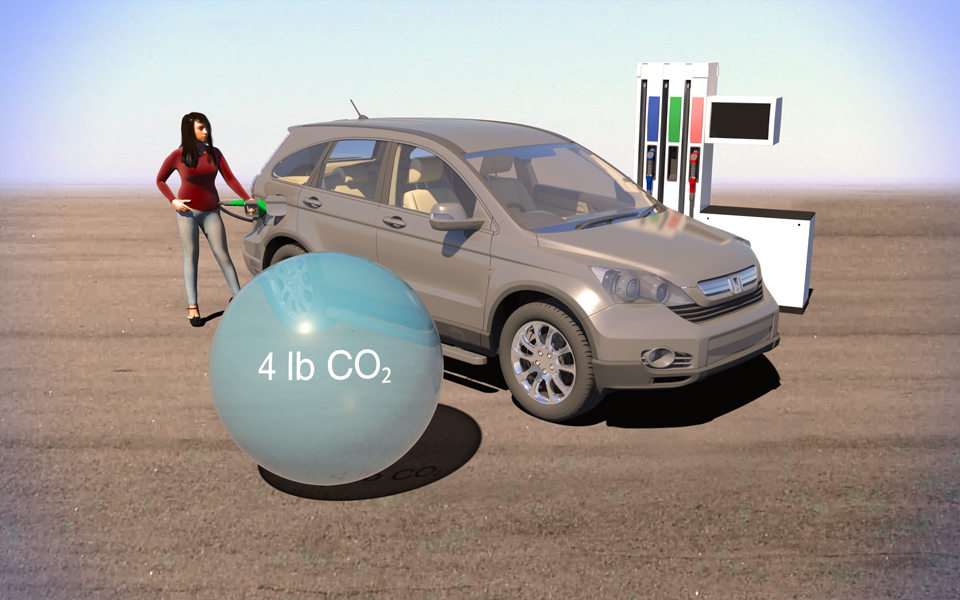 Actual volume of extra CO2emissions from each gallon of Canadian tar sands gasoline (compared with US gasoline)