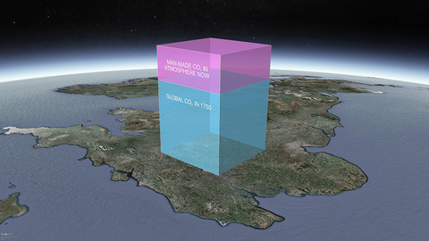All of the carbon dioxide in the atmosphere, at standard pressure and 15 °C, would take up this volume. The blue cube – global CO 2 in 1750 - is 105 km high; the pink volume – man-made CO 2 in the atmosphere now - is 45 km high.