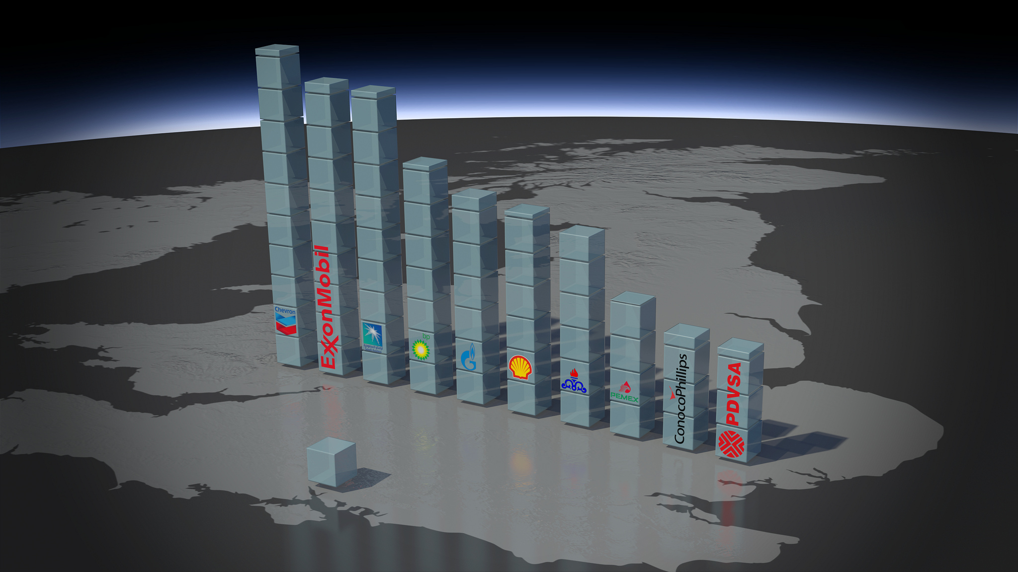 Image from Carbon Majors project. Actual volume of CO 2 emissions attributable to the top 10 investor-owned and state-owned fossil fuel companies, shown in units of 5 billion metric tons.