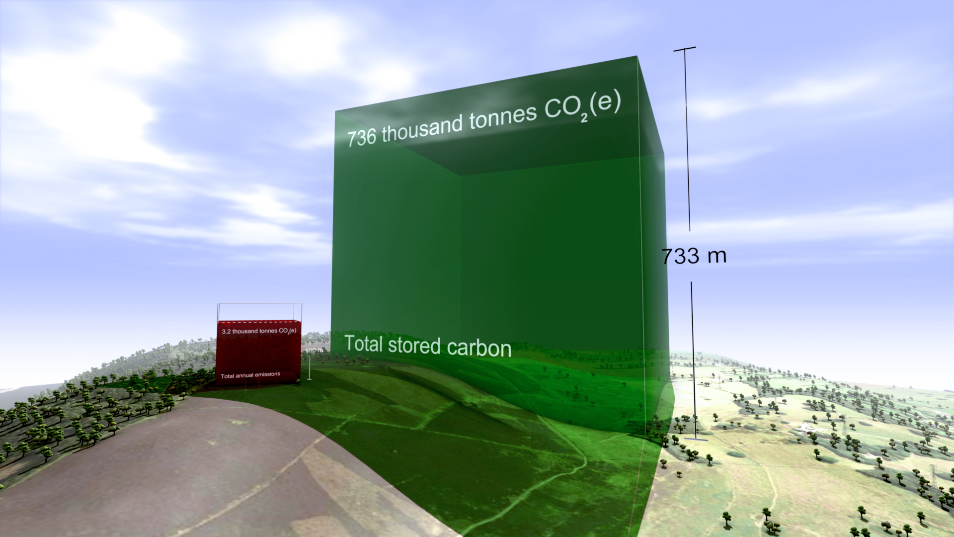 Adas have estimated that 736 thousand tonnes of carbon dioxide equivalent are stored in the soils and vegetation just for the ten farms in the study.