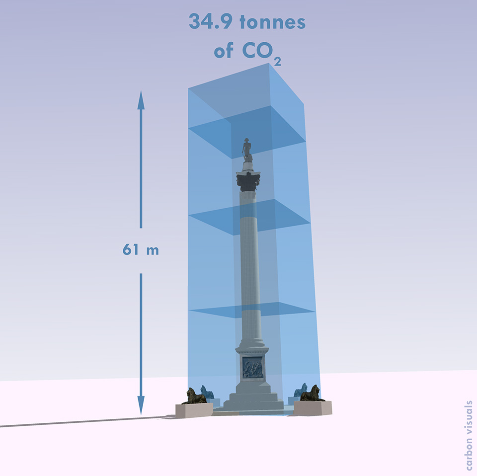 BBC One Planet's annual emissions as a tower of 10-tonne cubes (actual volume of gas).