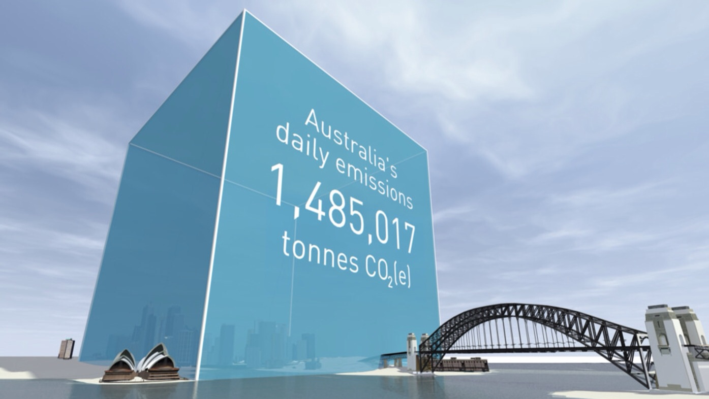 In the year to September 2013 Australia added 542.1 million tonnes of carbon dioxide to the atmosphere ( ref ). That's nearly 1.5 million tonnes every day (1,485,017 tonnes). The daily emissions as carbon dioxide gas would fill a cube 926 metres high (3,038 feet).