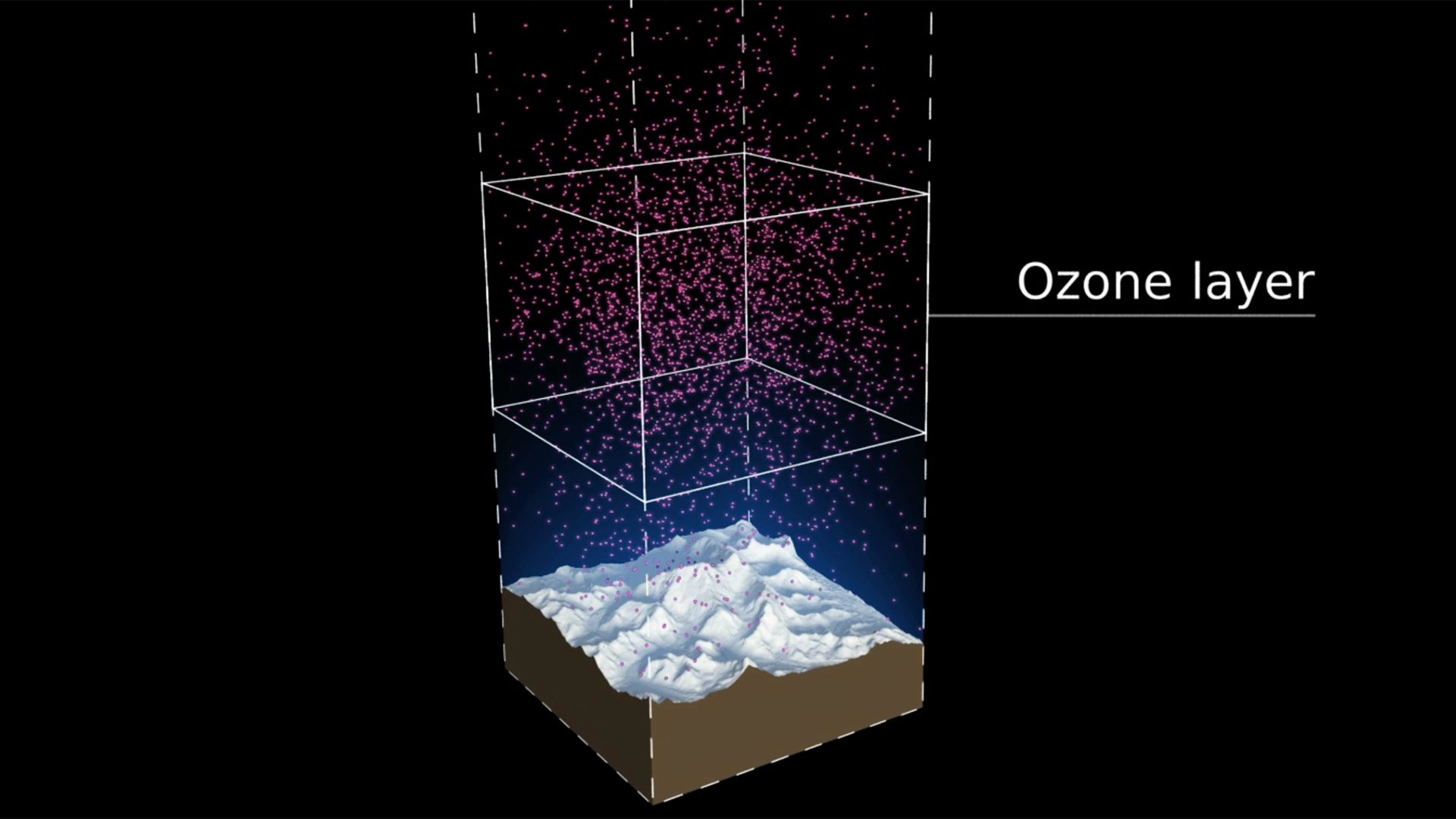 Image from 'Precious Ozone' film - the distribution of ozone in the atmosphere. Each pink spot in this 20 km x 20 km column of air represents 10 billion billion billion ozone molecules.