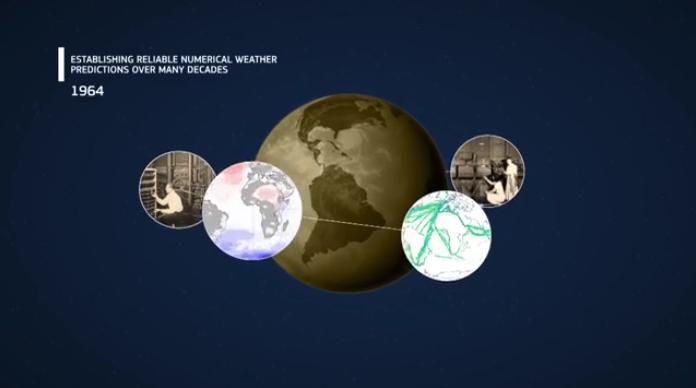 Vital climate services