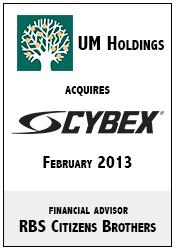 UM acquires Cybex.png