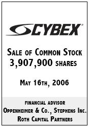 cybex_common_stock.png