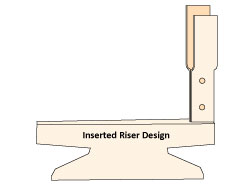 Inserted Riser Commutator Example