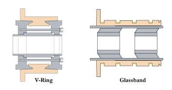 Commutators; Glassband and VRing
