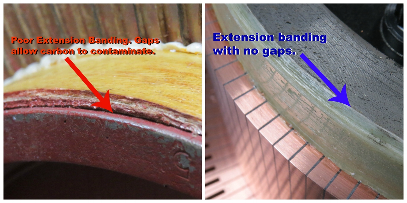 ICC International Banding Commutator