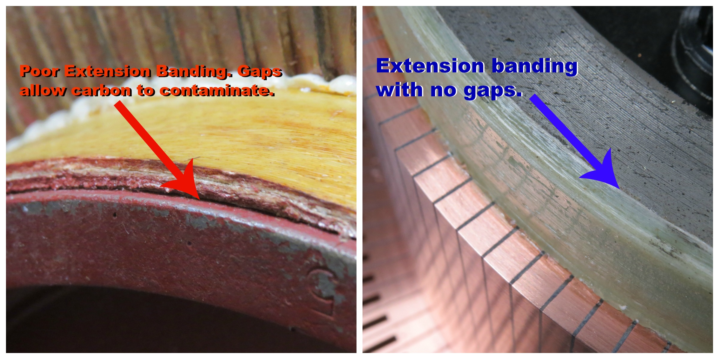 Extension Banding