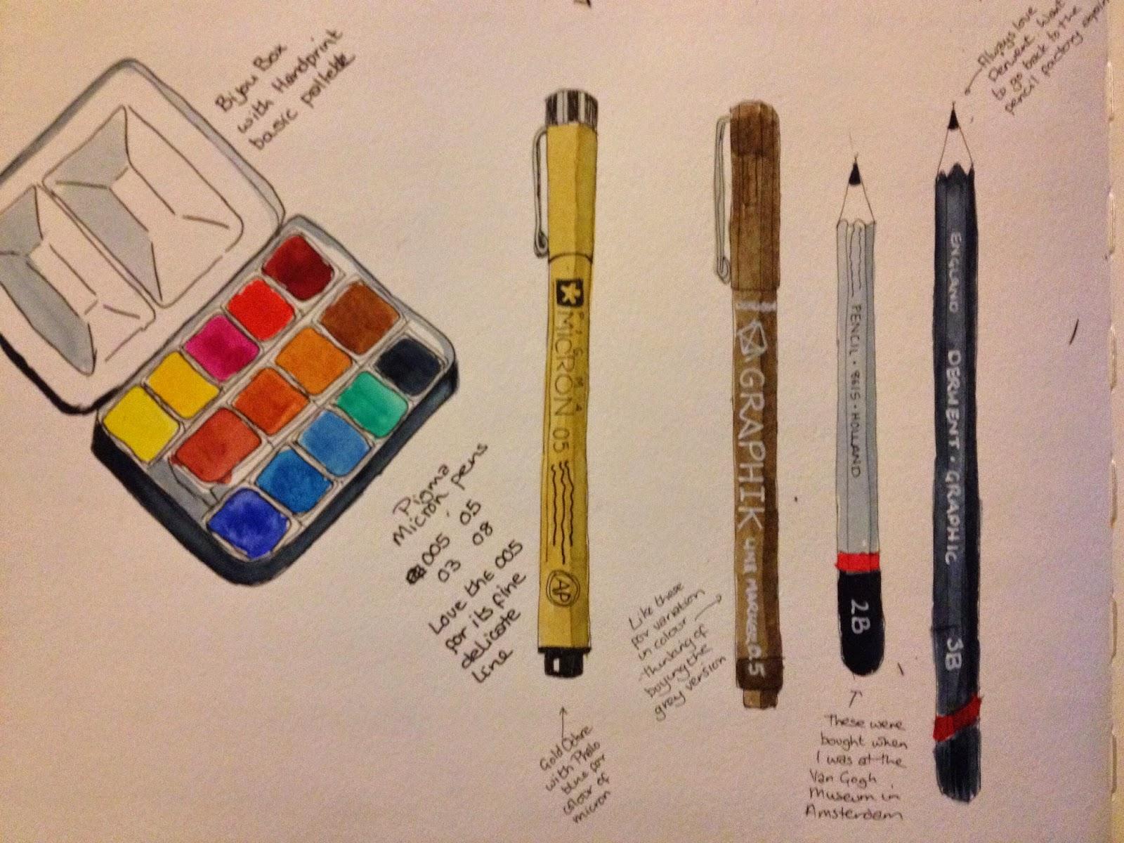 urban sketching pens.jpg