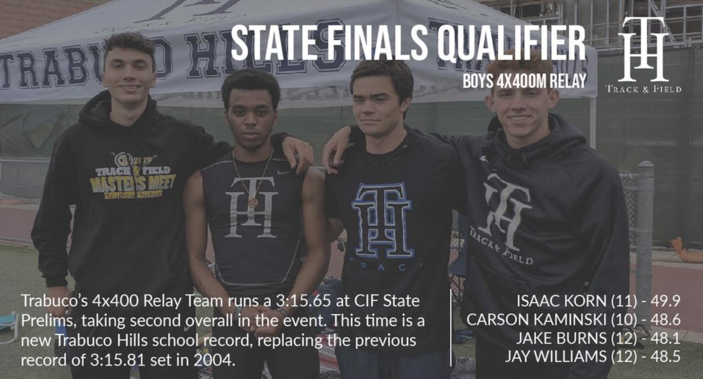 4x400 record pic.png