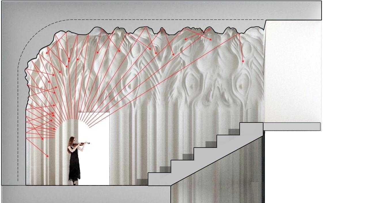 DiagramSectFinal2.jpg