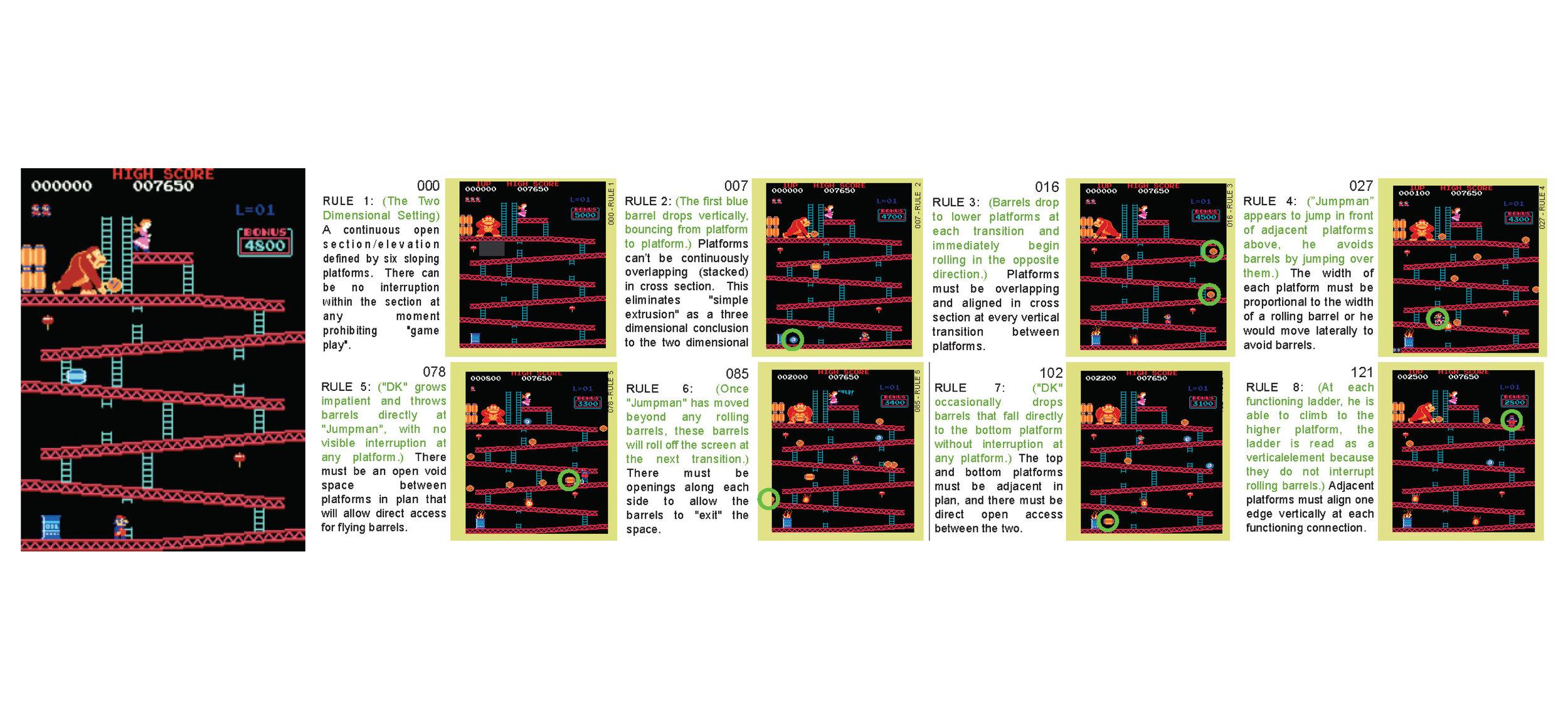 Page 2 - Donkey Kong.jpg