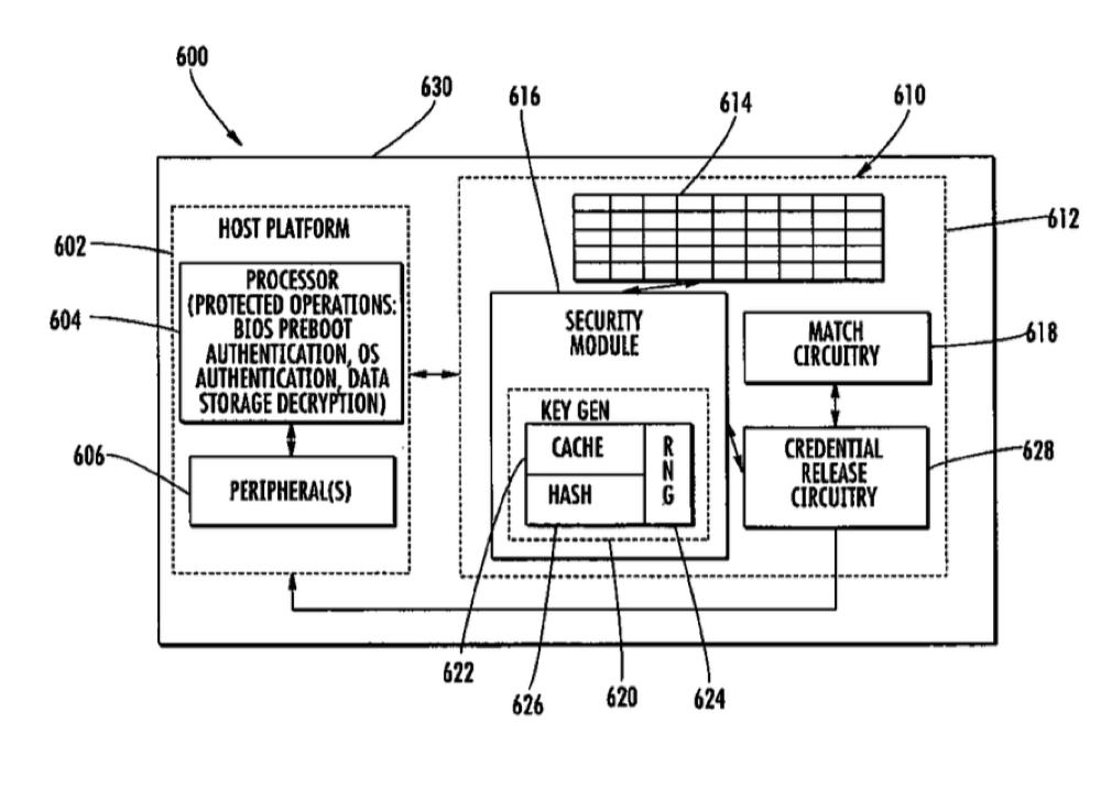 Fingerprint patent one.jpg