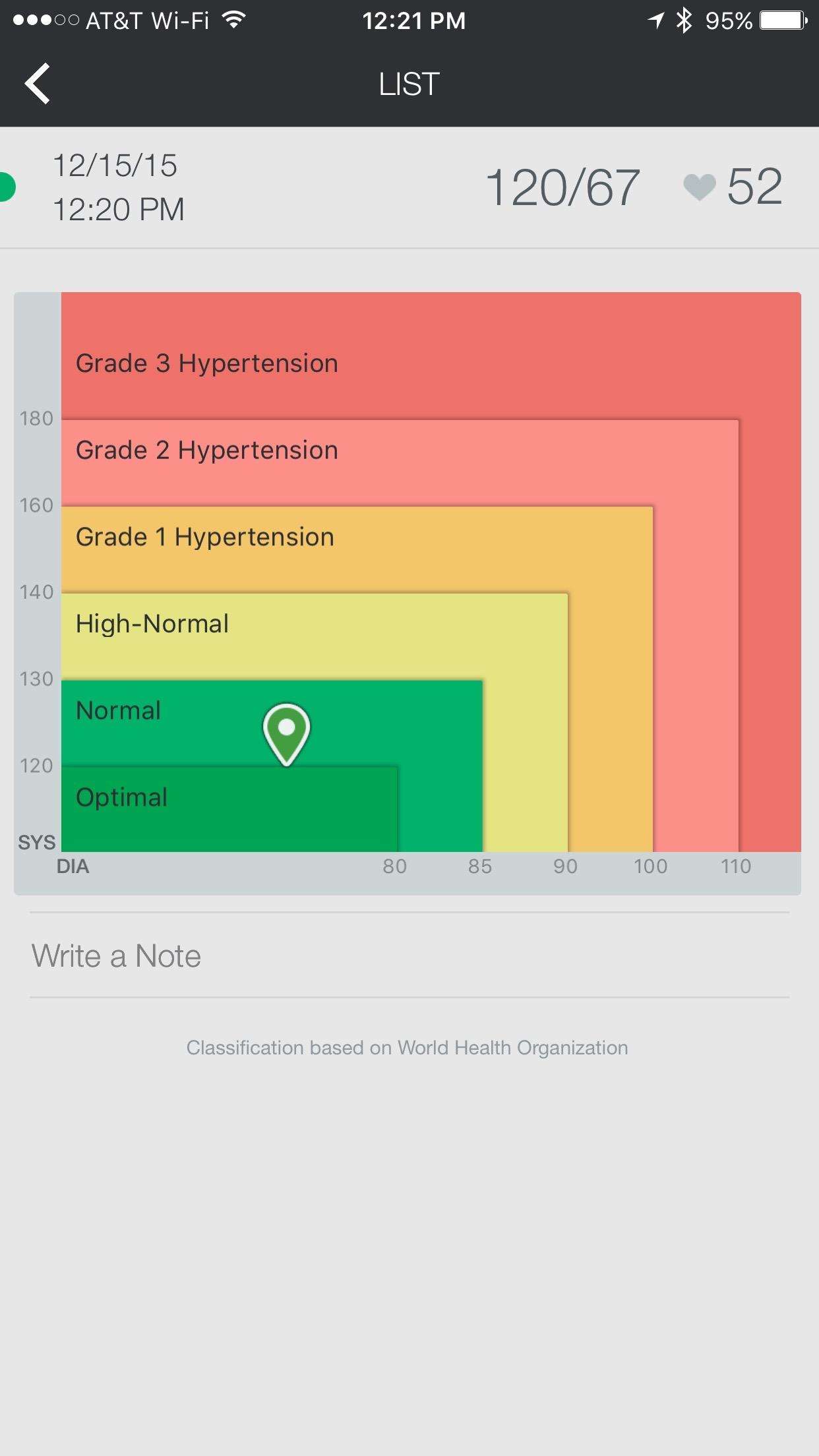 Detail of blood pressure reading