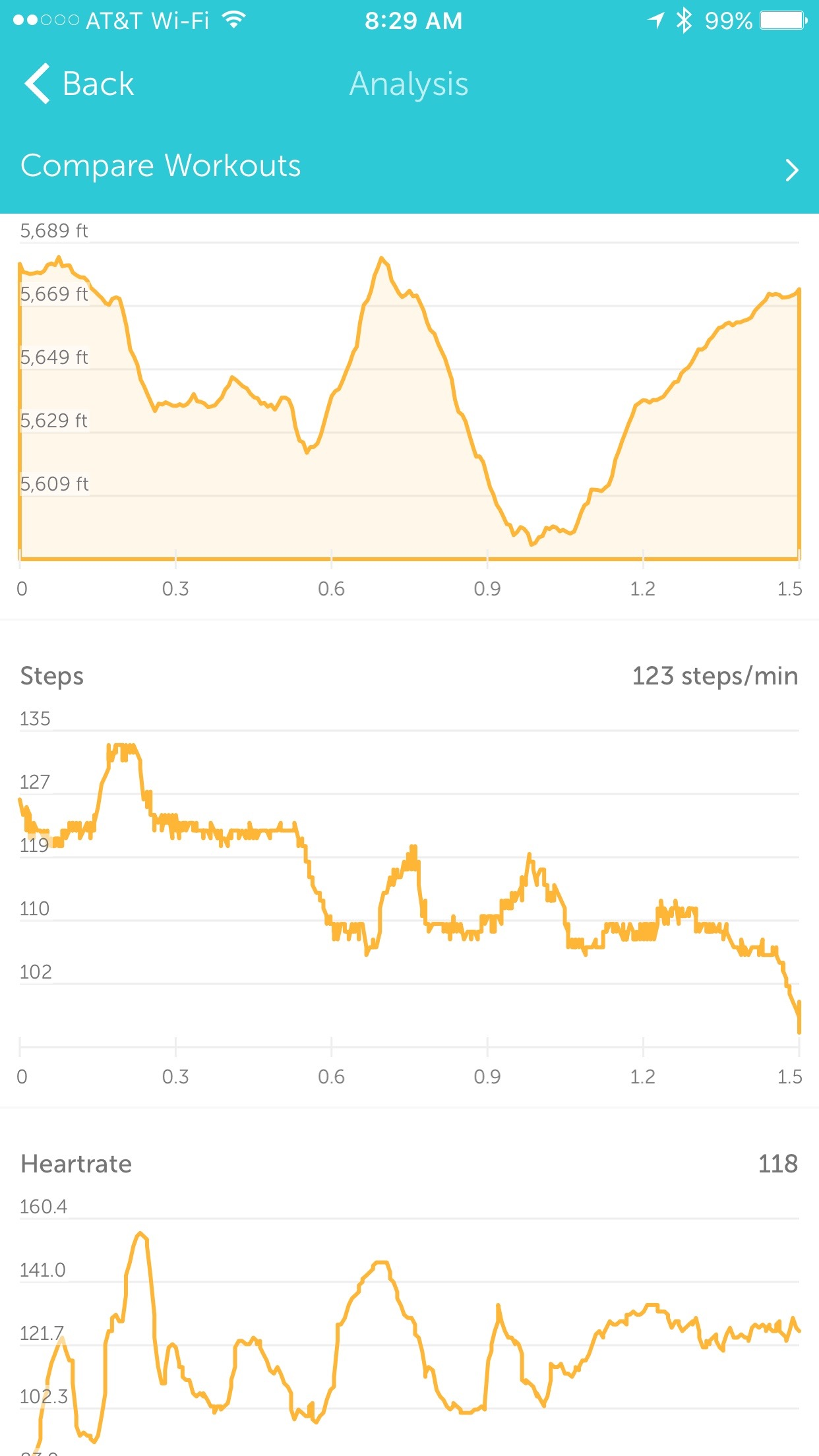 Heartrate data captured in Runkeeper app.