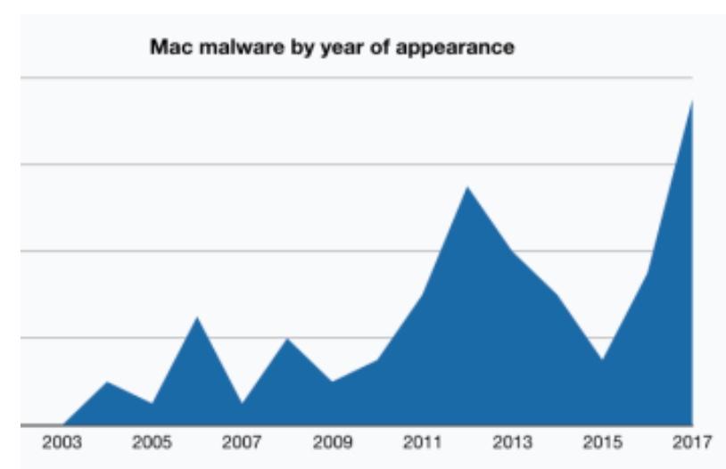 Malware big.jpeg