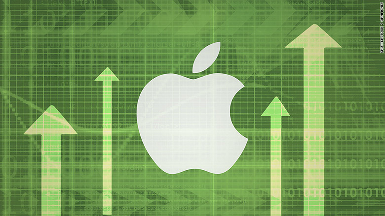 Apple stock.jpg