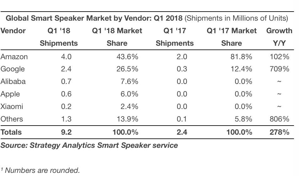 Global speakers chart.jpeg