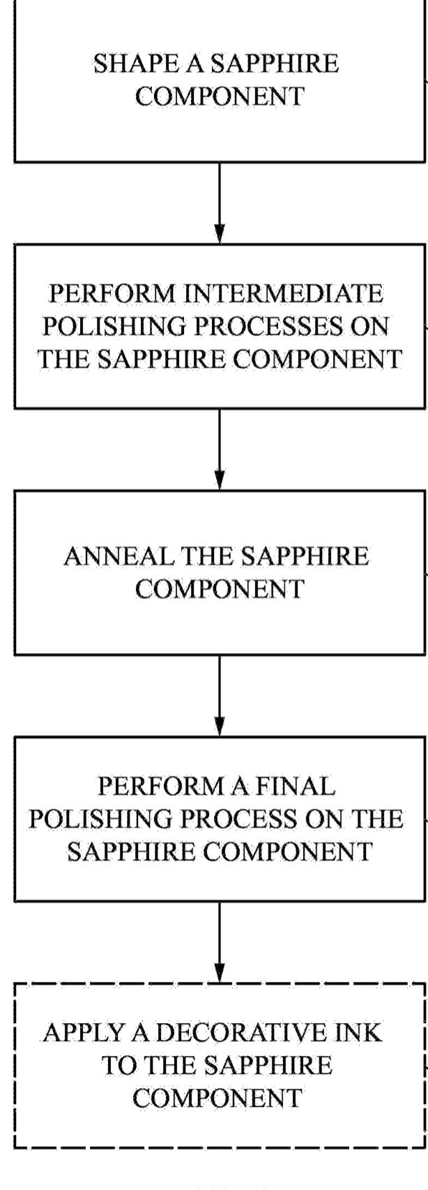 Sapphire patent big.jpg