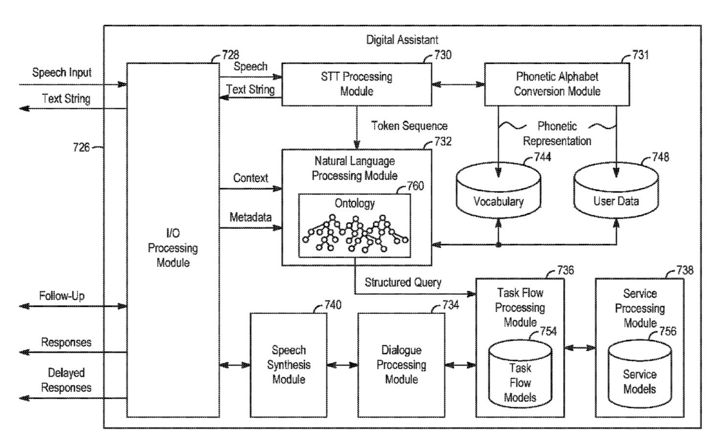 Siri patent.jpg