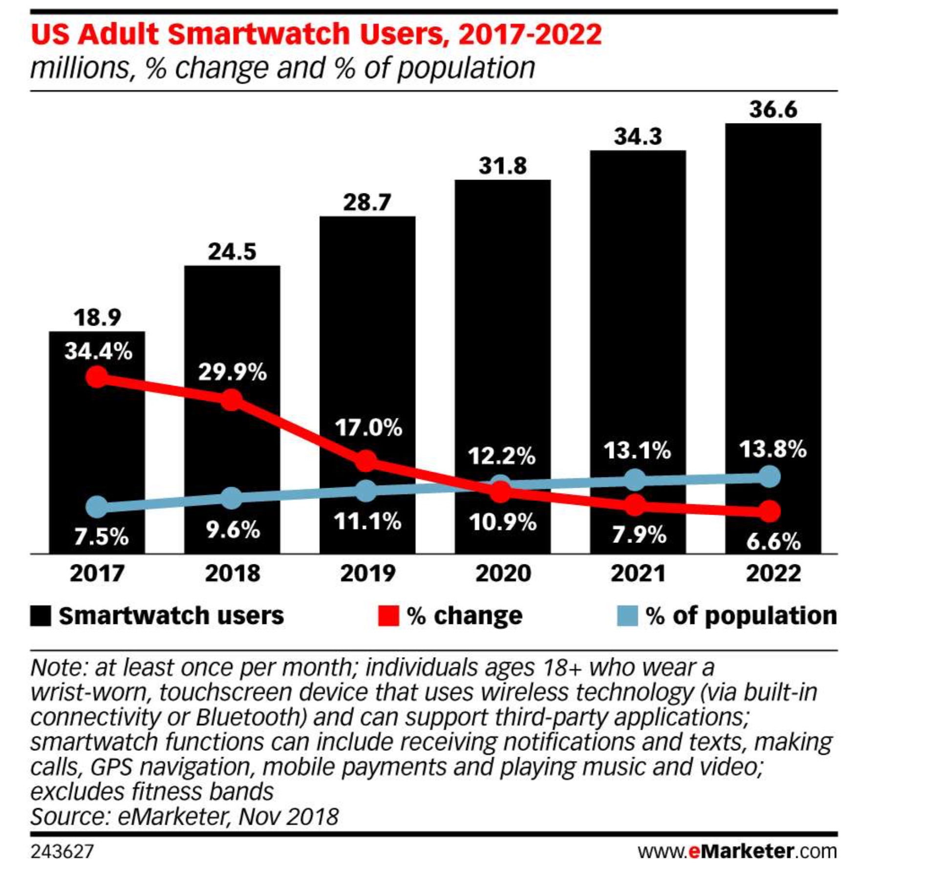 Smartwatches chart.jpg