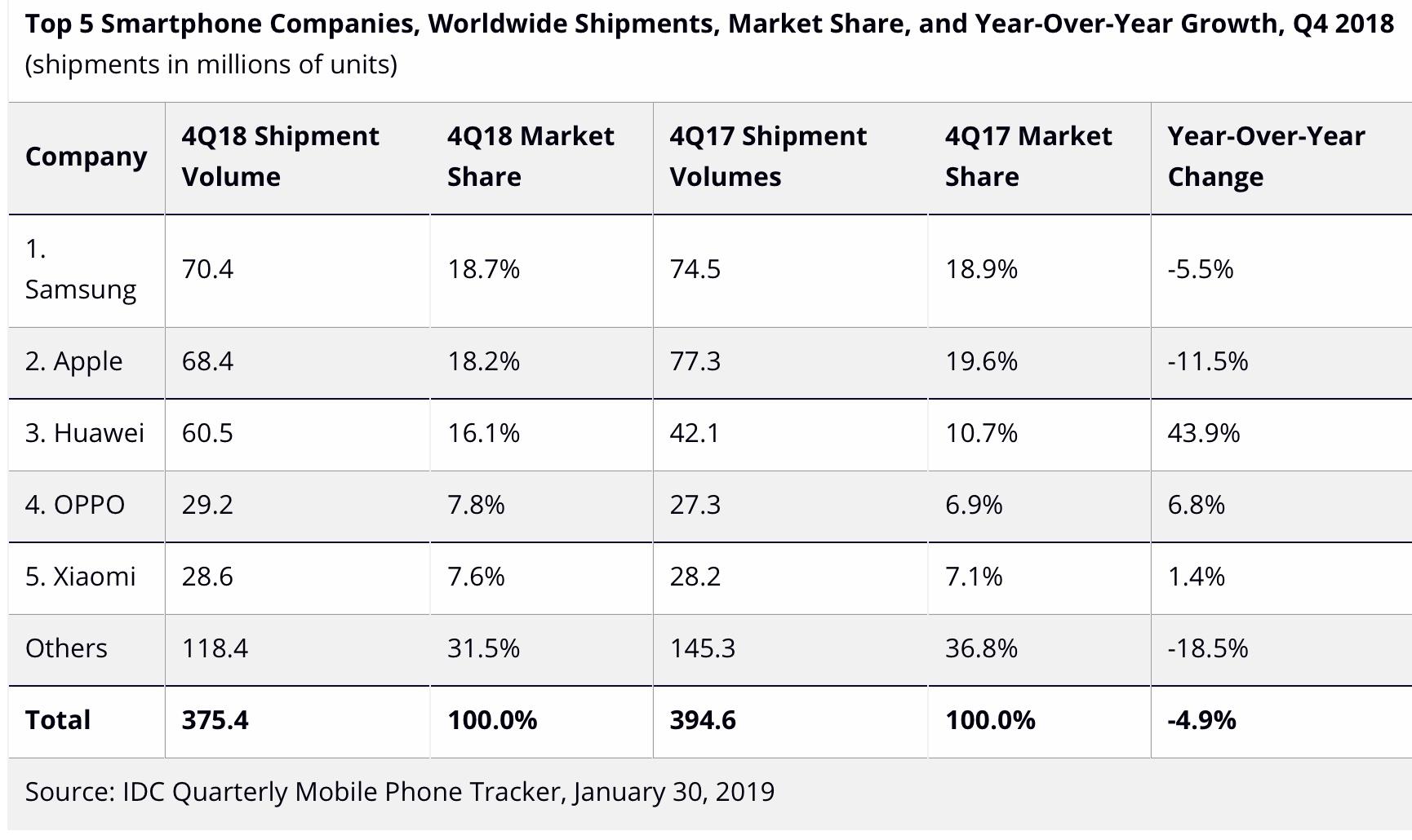 IDC market.jpg